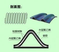 大连钢带增强聚乙烯螺旋波纹管